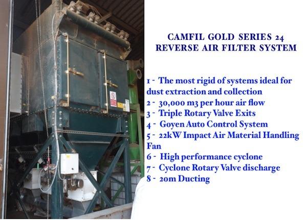 Reverse Air Jet Filter System